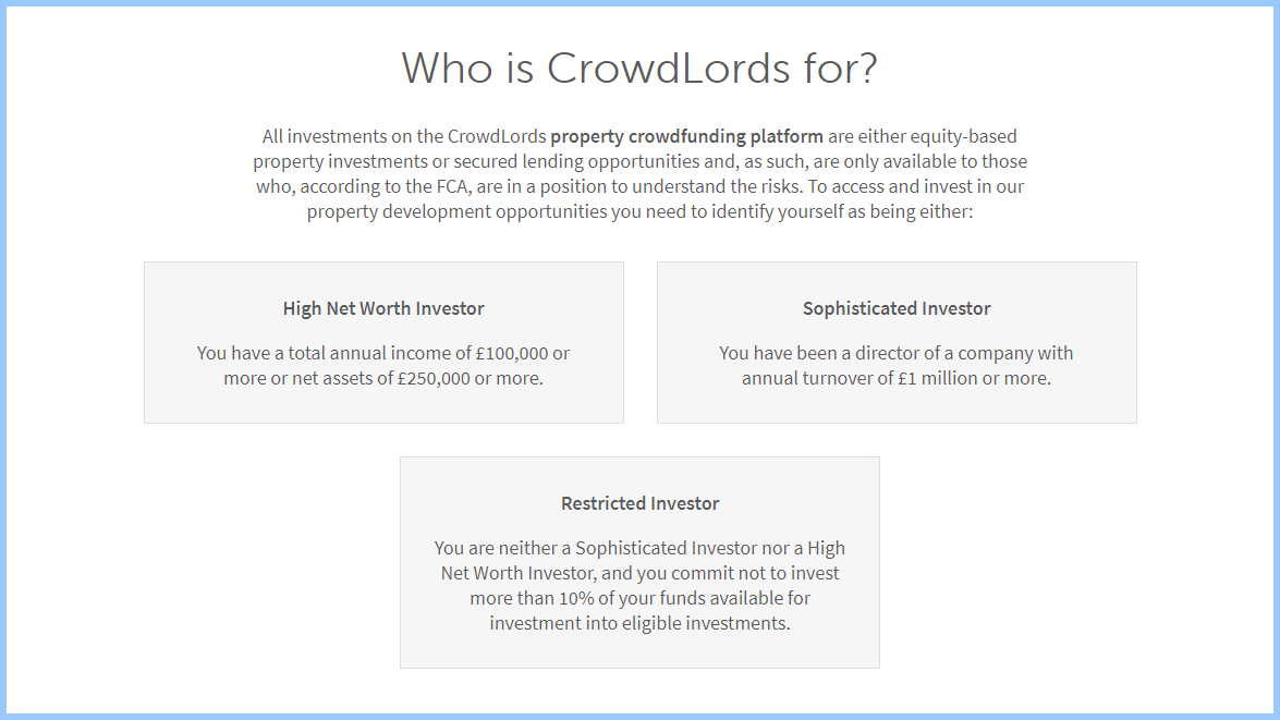Who can invest in property development projects in CrowdLords corwdfunding platform?